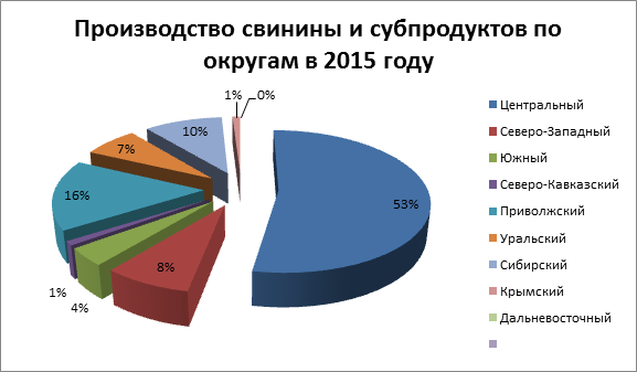 свинина 2016.png